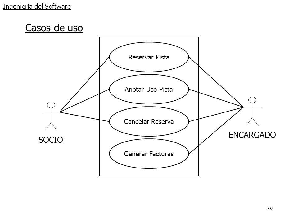 39 Ingeniería del Software Casos de uso SOCIO Reservar Pista Anotar Uso Pista > Cancelar Reserva Generar Facturas ENCARGADO