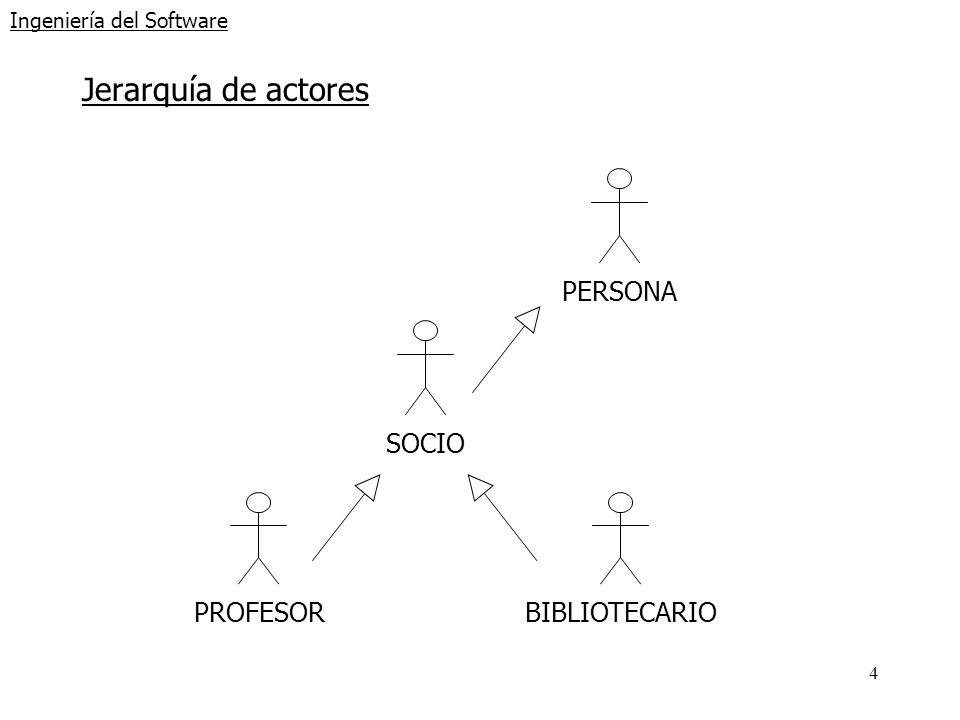 4 Ingeniería del Software Jerarquía de actores PERSONASOCIO PROFESORBIBLIOTECARIO