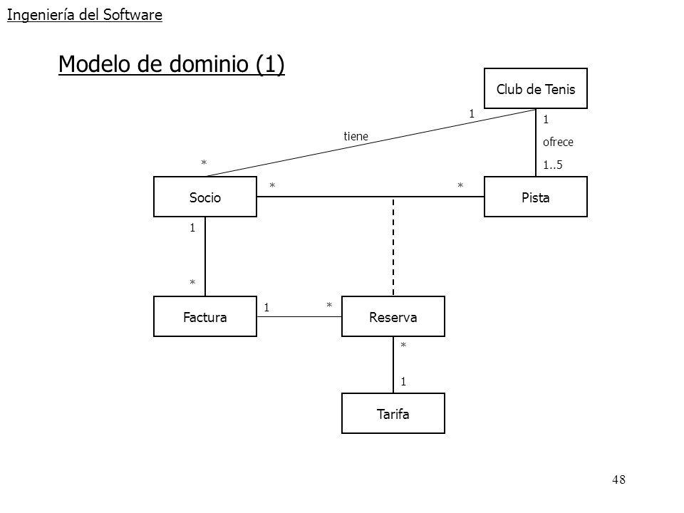 48 Ingeniería del Software Modelo de dominio (1) Socio Club de Tenis Pista Reserva 1 1..5 ** ofrece Tarifa * 1 Factura * 1 tiene 1 * *1