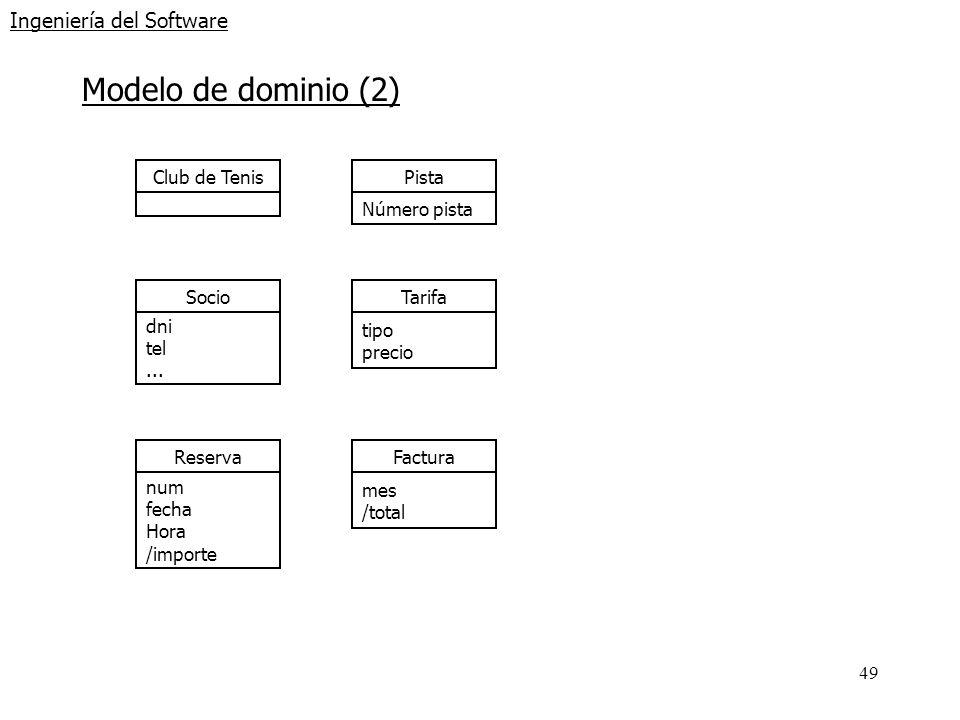 49 Ingeniería del Software Modelo de dominio (2) Socio dni tel... Club de TenisPista Número pista Reserva num fecha Hora /importe Tarifa tipo precio F