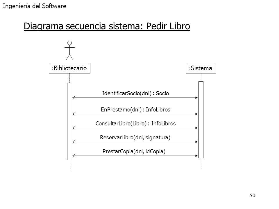50 Ingeniería del Software Diagrama secuencia sistema: Pedir Libro :Bibliotecario :Sistema IdentificarSocio(dni) : Socio EnPrestamo(dni) : InfoLibros