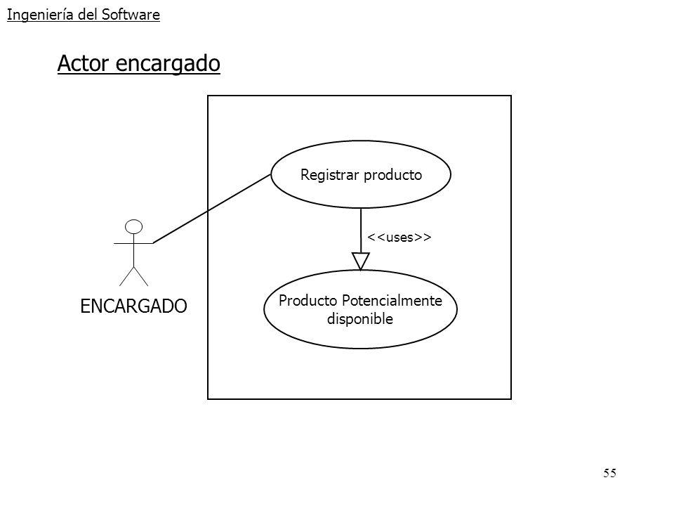55 Ingeniería del Software Actor encargado ENCARGADO Registrar producto Producto Potencialmente disponible >