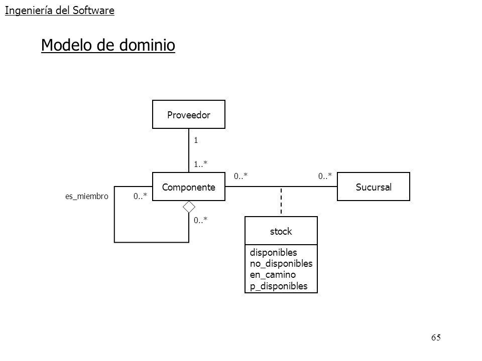 65 Ingeniería del Software Modelo de dominio Sucursal stock Componente 0..* es_miembro Proveedor 1 1..* disponibles no_disponibles en_camino p_disponi