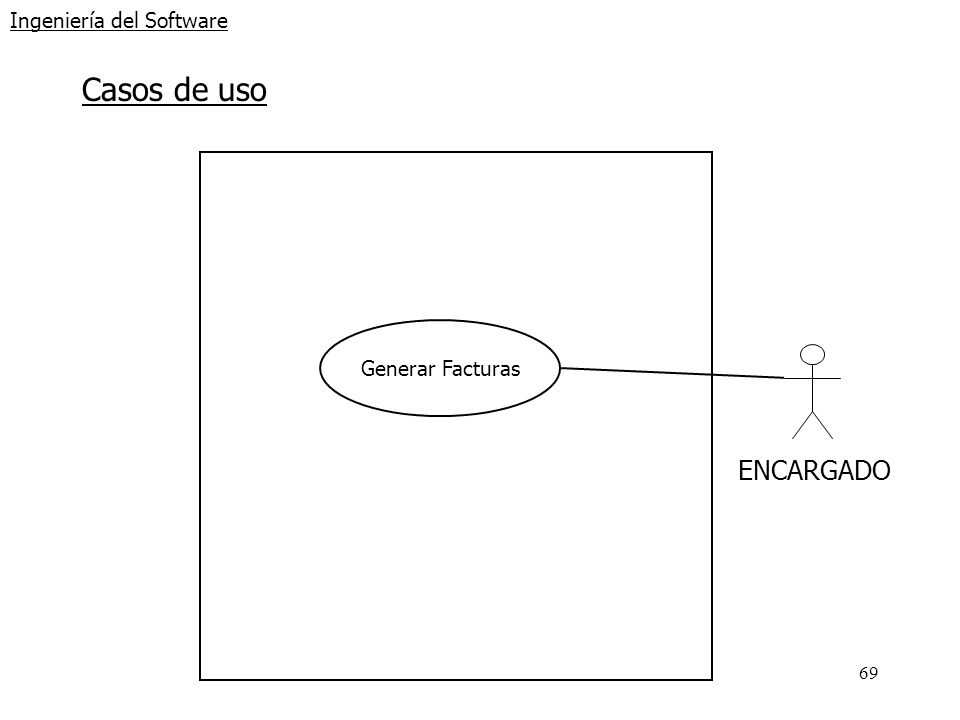 69 Ingeniería del Software Casos de uso ENCARGADO Generar Facturas