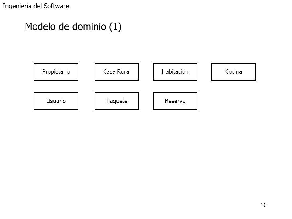 10 Ingeniería del Software Modelo de dominio (1) Propietario Usuario Casa Rural Paquete HabitaciónCocina Reserva