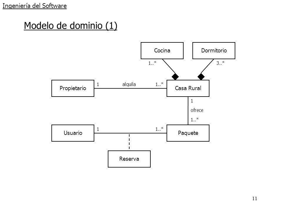 11 Ingeniería del Software Modelo de dominio (1) Propietario Usuario Casa Rural Paquete CocinaDormitorio Reserva 1..*3..* 1 1..* 1 1 alquila ofrece