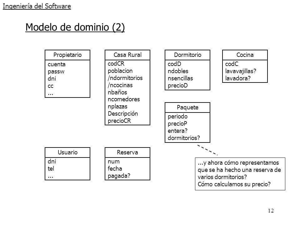 12 Ingeniería del Software Modelo de dominio (2) Propietario cuenta passw dni cc... Usuario dni tel... Cocina codC lavavajillas? lavadora? Casa Rural