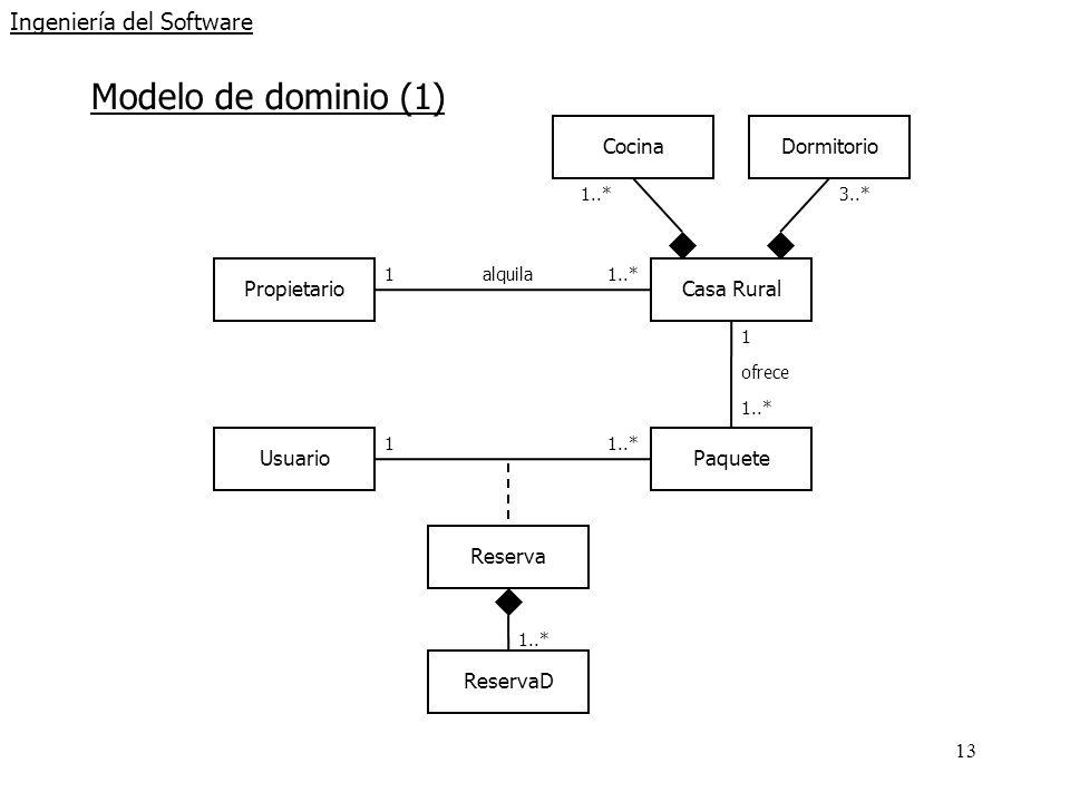 13 Ingeniería del Software Modelo de dominio (1) Propietario Usuario Casa Rural Paquete CocinaDormitorio Reserva 1..*3..* 1 1..* 1 1 alquila ofrece ReservaD 1..*