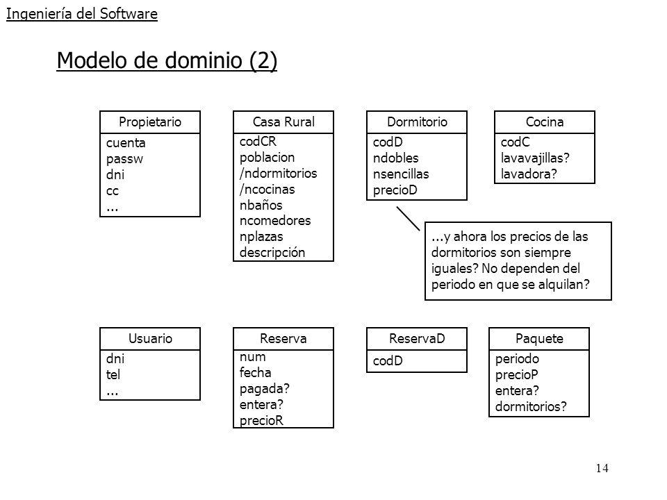 14 Ingeniería del Software Modelo de dominio (2) Propietario cuenta passw dni cc... Usuario dni tel... Cocina codC lavavajillas? lavadora? Casa Rural