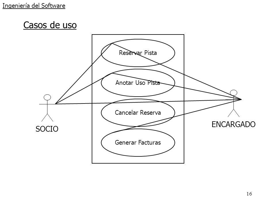 16 Ingeniería del Software Casos de uso SOCIO Reservar Pista Anotar Uso Pista > Cancelar Reserva Generar Facturas ENCARGADO
