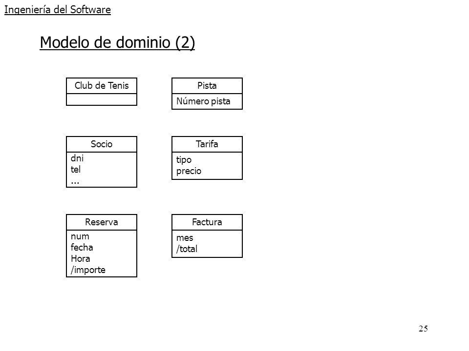 25 Ingeniería del Software Modelo de dominio (2) Socio dni tel... Club de TenisPista Número pista Reserva num fecha Hora /importe Tarifa tipo precio F