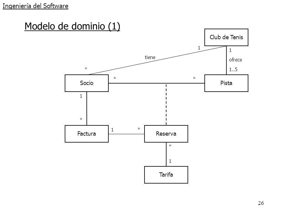 26 Ingeniería del Software Modelo de dominio (1) Socio Club de Tenis Pista Reserva 1 1..5 ** ofrece Tarifa * 1 Factura * 1 tiene 1 * *1