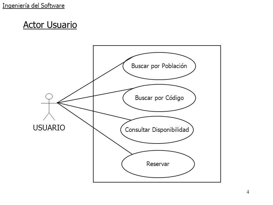 4 Ingeniería del Software Actor Usuario USUARIO Buscar por Población Buscar por Código Reservar > Consultar Disponibilidad