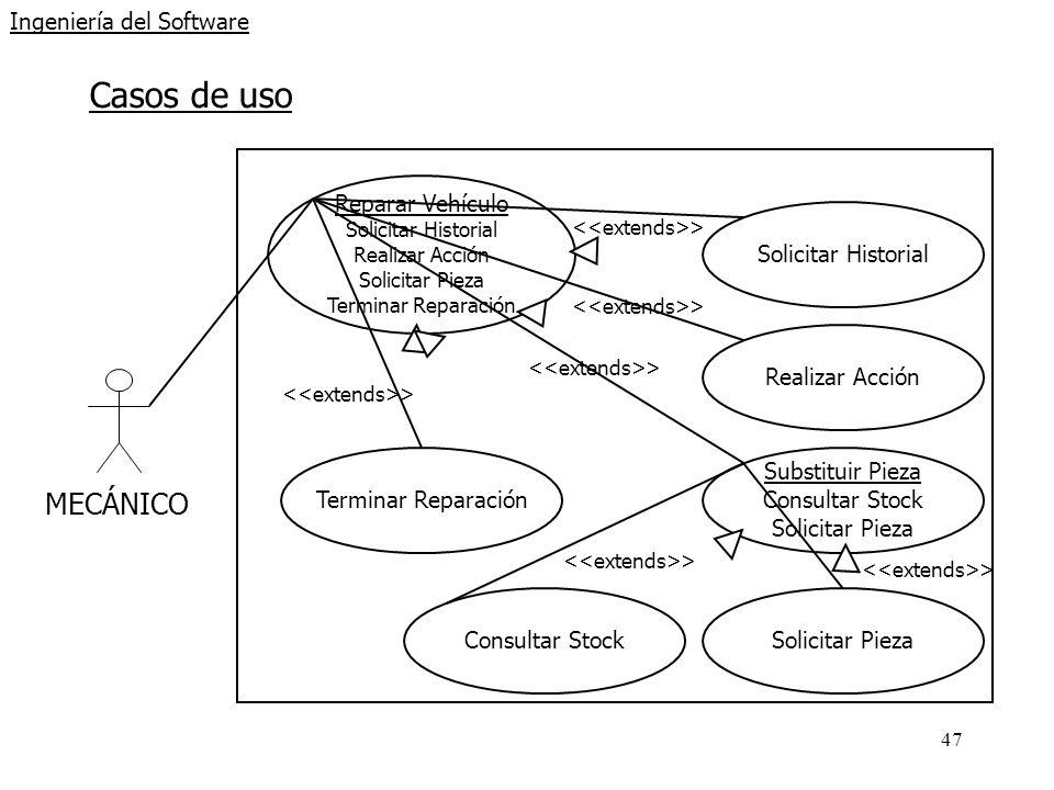 47 Ingeniería del Software Casos de uso Reparar Vehículo Solicitar Historial Realizar Acción Solicitar Pieza Terminar Reparación Solicitar Historial M