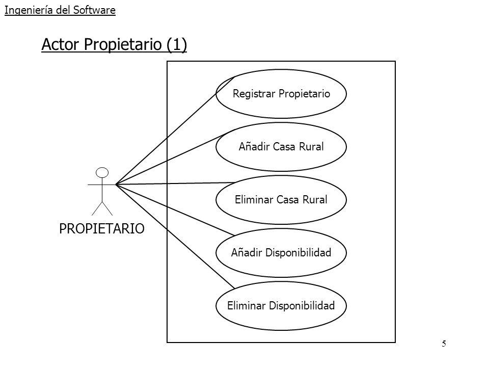 5 Ingeniería del Software Actor Propietario (1) PROPIETARIO Registrar Propietario Añadir Casa Rural > Eliminar Casa Rural Añadir Disponibilidad Elimin