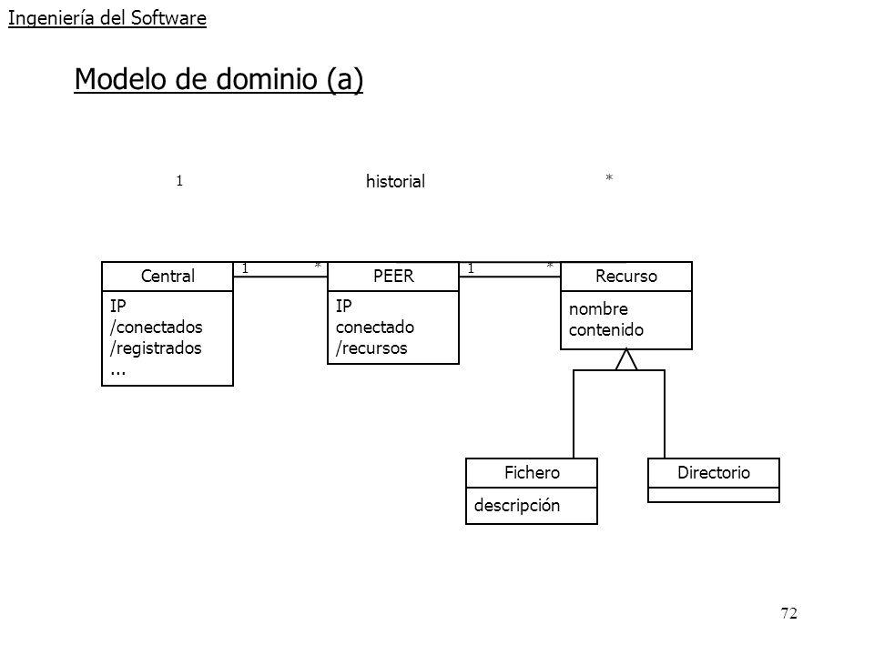 72 Ingeniería del Software Modelo de dominio (a) 1* Central IP /conectados /registrados... PEER IP conectado /recursos 1* Recurso nombre contenido Fic