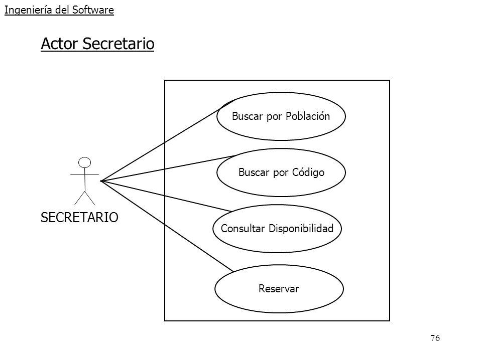 76 Ingeniería del Software Actor Secretario SECRETARIO Buscar por Población Buscar por Código Reservar > Consultar Disponibilidad