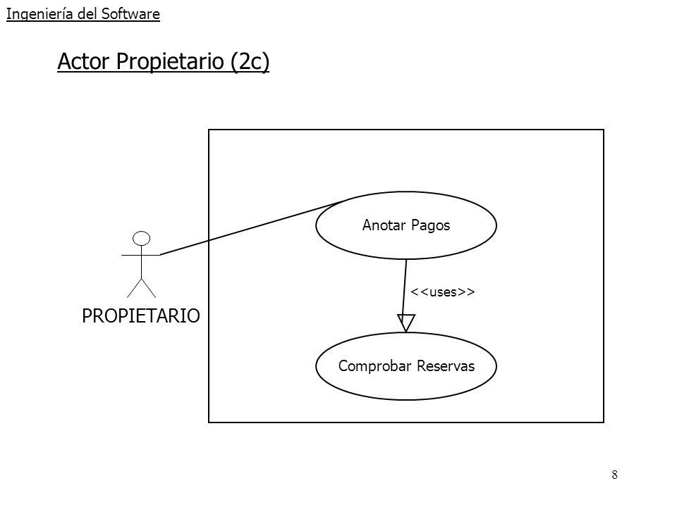 8 Ingeniería del Software Actor Propietario (2c) PROPIETARIO Anotar Pagos Comprobar Reservas >