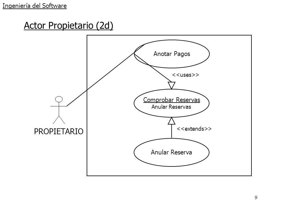 9 Ingeniería del Software Actor Propietario (2d) PROPIETARIO Anotar Pagos Comprobar Reservas Anular Reservas > Anular Reserva >