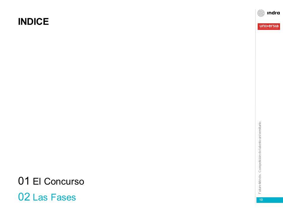 Future Minds. Competición de talento universitario. alianza 1 10 INDICE 01 El Concurso 02 Las Fases