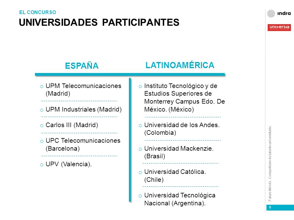 Future Minds. Competición de talento universitario.
