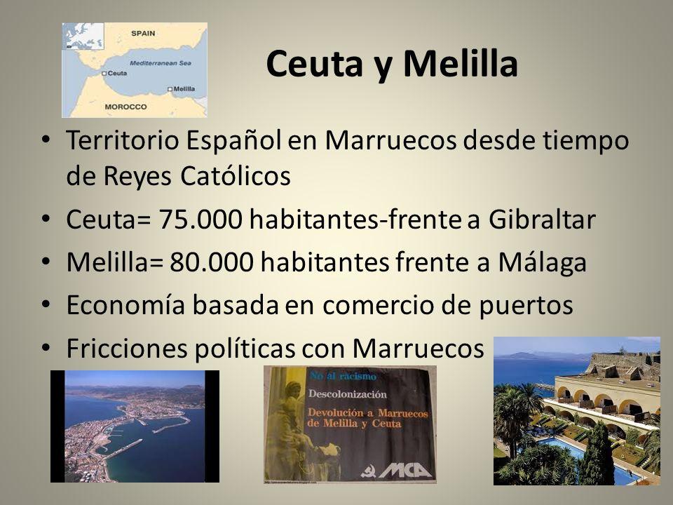 Ceuta y Melilla Territorio Español en Marruecos desde tiempo de Reyes Católicos Ceuta= 75.000 habitantes-frente a Gibraltar Melilla= 80.000 habitantes