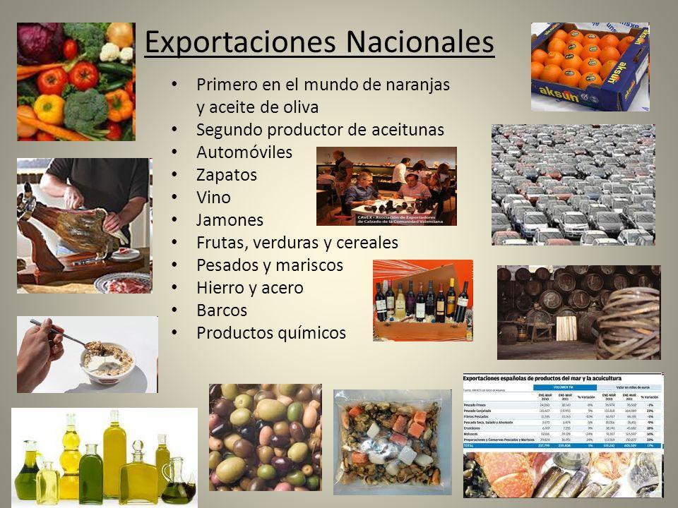 Exportaciones Nacionales Primero en el mundo de naranjas y aceite de oliva Segundo productor de aceitunas Automóviles Zapatos Vino Jamones Frutas, ver