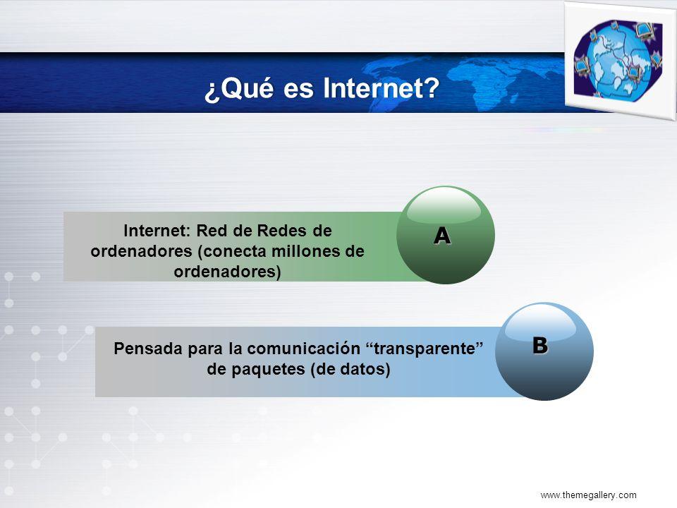 www.themegallery.com ¿Qué es Internet?¿Qué es Internet.