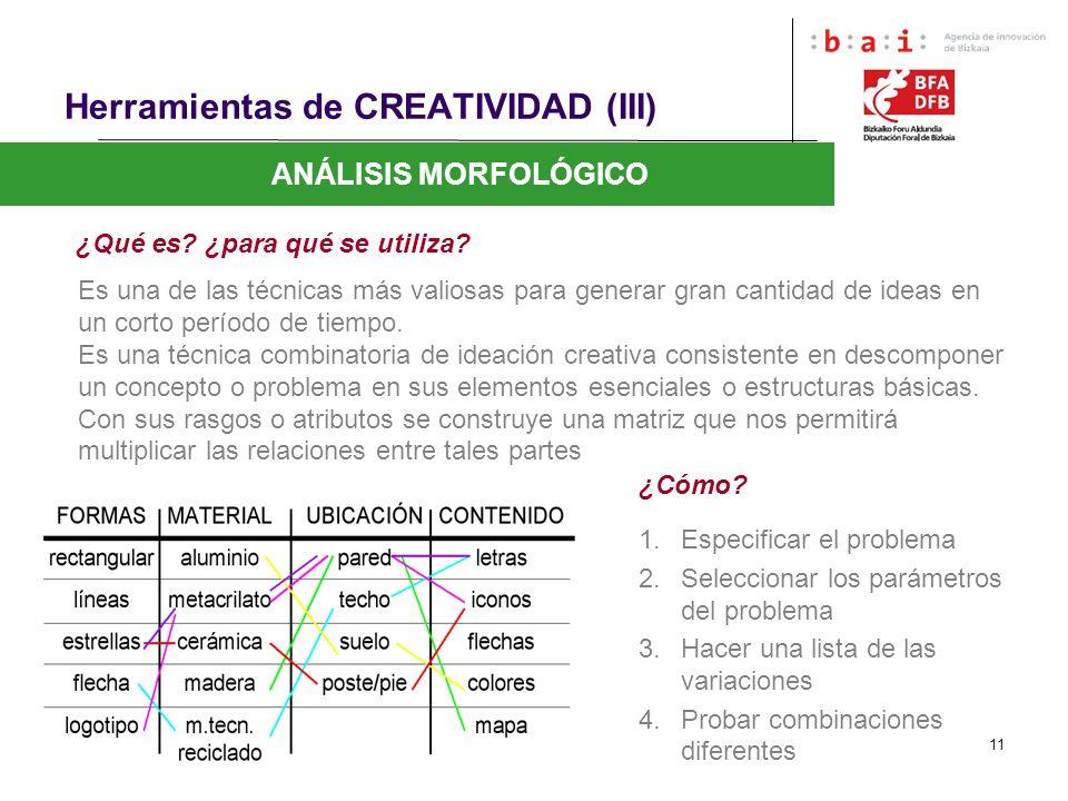 11 Herramientas de CREATIVIDAD (III) ANÁLISIS MORFOLÓGICO ¿Qué es? ¿para qué se utiliza? Es una de las técnicas más valiosas para generar gran cantida