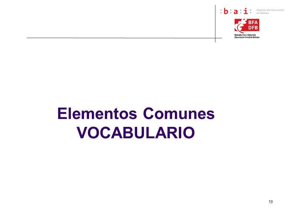 19 Elementos Comunes VOCABULARIO