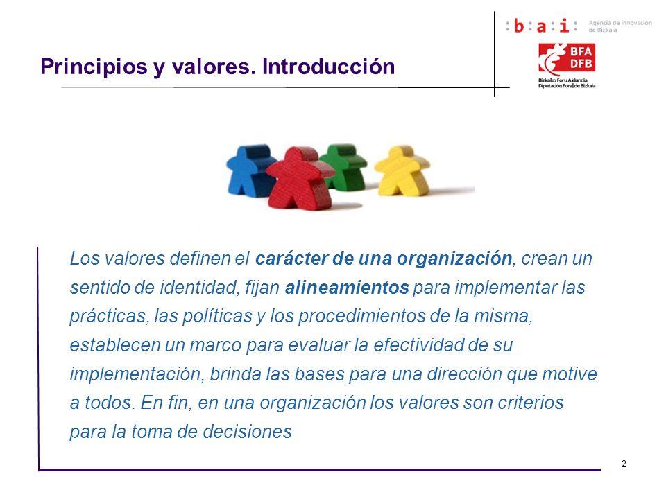 2 Principios y valores. Introducción Los valores definen el carácter de una organización, crean un sentido de identidad, fijan alineamientos para impl