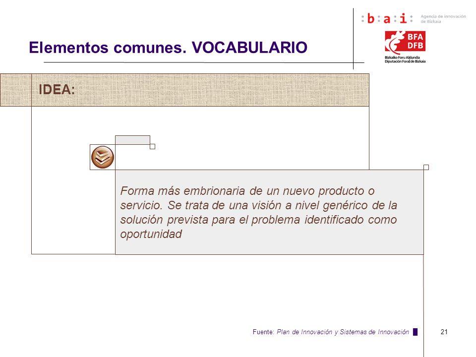 21 IDEA: Elementos comunes. VOCABULARIO Fuente: Plan de Innovación y Sistemas de Innovación Forma más embrionaria de un nuevo producto o servicio. Se
