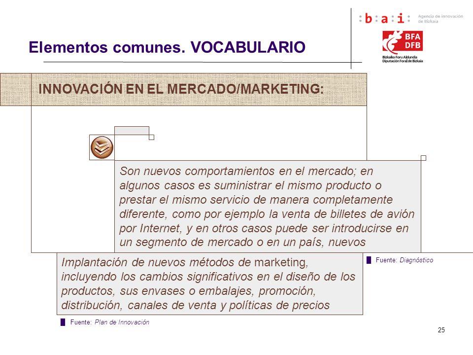 25 INNOVACIÓN EN EL MERCADO/MARKETING: Elementos comunes. VOCABULARIO Son nuevos comportamientos en el mercado; en algunos casos es suministrar el mis