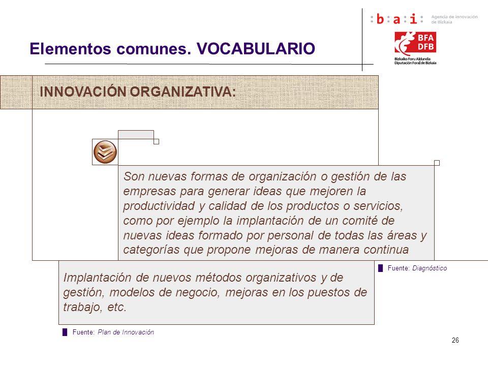 26 INNOVACIÓN ORGANIZATIVA: Elementos comunes. VOCABULARIO Son nuevas formas de organización o gestión de las empresas para generar ideas que mejoren