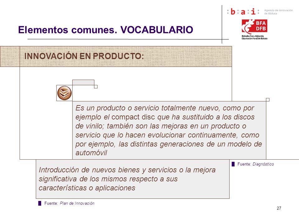 27 INNOVACIÓN EN PRODUCTO: Elementos comunes. VOCABULARIO Es un producto o servicio totalmente nuevo, como por ejemplo el compact disc que ha sustitui