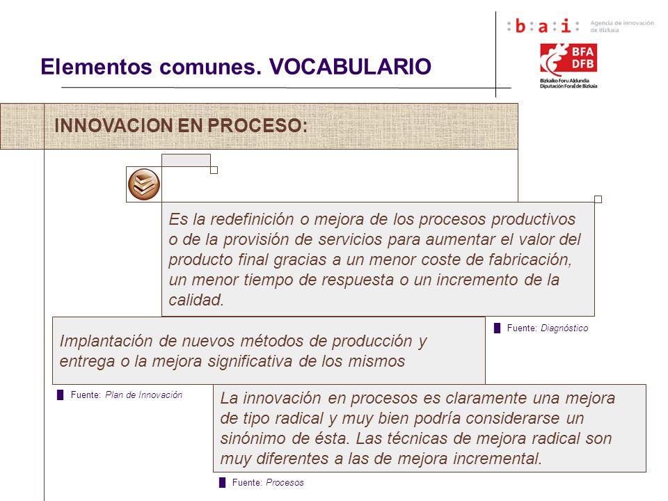 28 INNOVACION EN PROCESO: Elementos comunes. VOCABULARIO Es la redefinición o mejora de los procesos productivos o de la provisión de servicios para a