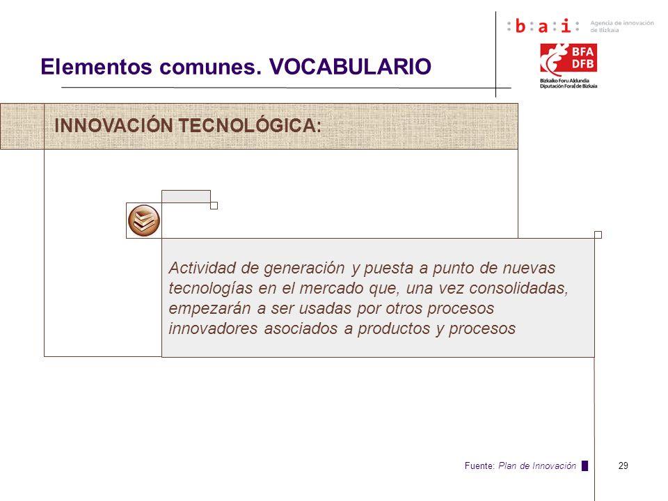 29 INNOVACIÓN TECNOLÓGICA: Elementos comunes. VOCABULARIO Actividad de generación y puesta a punto de nuevas tecnologías en el mercado que, una vez co