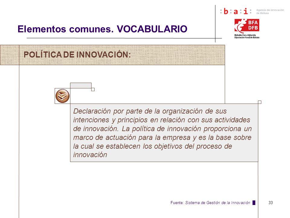 33 POLÍTICA DE INNOVACIÓN: Elementos comunes. VOCABULARIO Declaración por parte de la organización de sus intenciones y principios en relación con sus