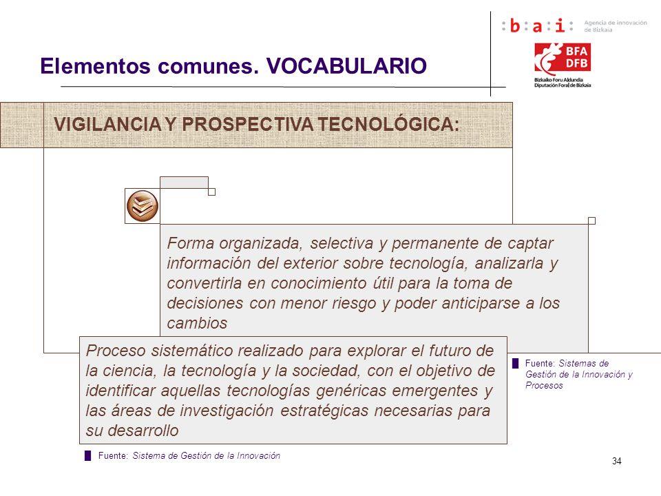 34 VIGILANCIA Y PROSPECTIVA TECNOLÓGICA: Elementos comunes. VOCABULARIO Forma organizada, selectiva y permanente de captar información del exterior so