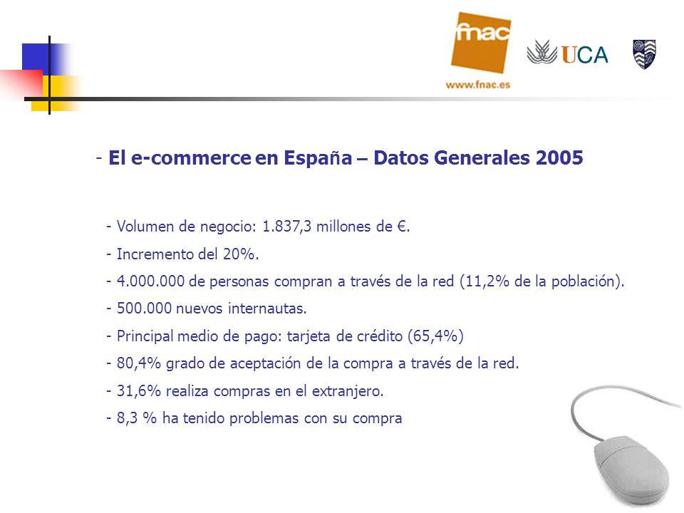 - El e-commerce en Espa ñ a – Datos Generales 2005 - Volumen de negocio: 1.837,3 millones de. - Incremento del 20%. - 4.000.000 de personas compran a