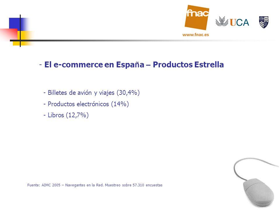 - El e-commerce en Espa ñ a – Productos Estrella Fuente: AIMC 2005 – Navegantes en la Red. Muestreo sobre 57.310 encuestas - Billetes de avión y viaje