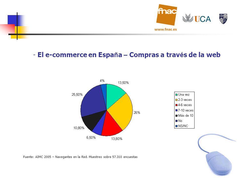 - El e-commerce en Espa ñ a – Compras a trav é s de la web Fuente: AIMC 2005 – Navegantes en la Red. Muestreo sobre 57.310 encuestas