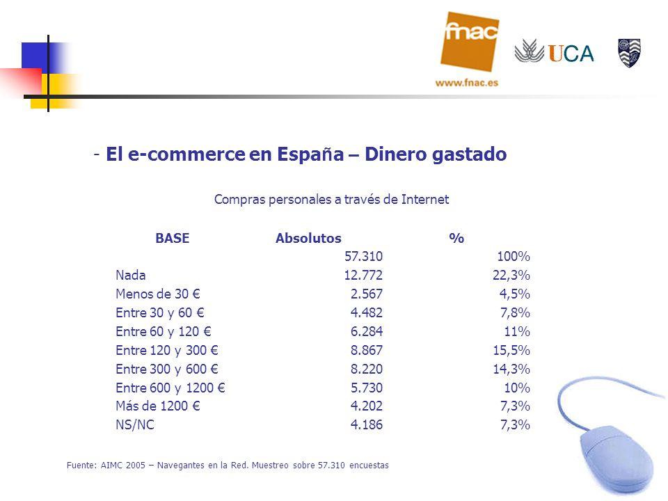 - El e-commerce en Espa ñ a – Dinero gastado Fuente: AIMC 2005 – Navegantes en la Red. Muestreo sobre 57.310 encuestas BASE Nada Menos de 30 Entre 30