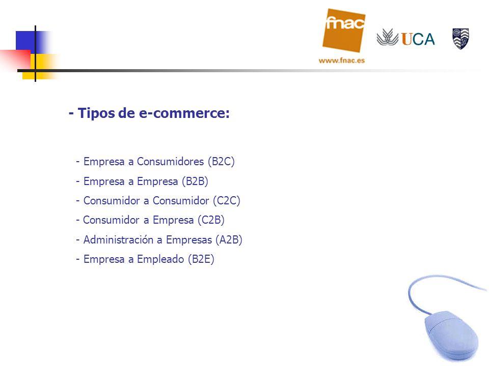 - Tipos de e-commerce: - Empresa a Consumidores (B2C) - Empresa a Empresa (B2B) - Consumidor a Consumidor (C2C) - Consumidor a Empresa (C2B) - Adminis