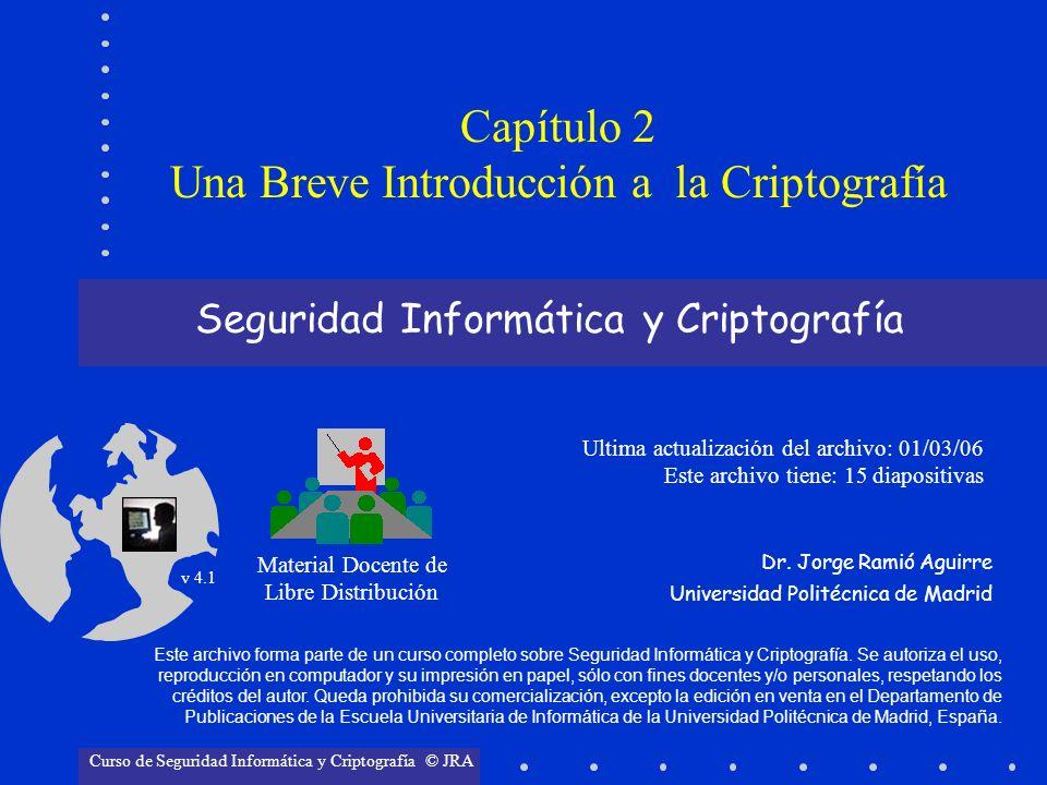 Seguridad Informática y Criptografía Material Docente de Libre Distribución Ultima actualización del archivo: 01/03/06 Este archivo tiene: 15 diapositivas Dr.