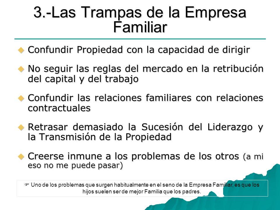 3.-Las Trampas de la Empresa Familiar Confundir Propiedad con la capacidad de dirigir Confundir Propiedad con la capacidad de dirigir No seguir las re
