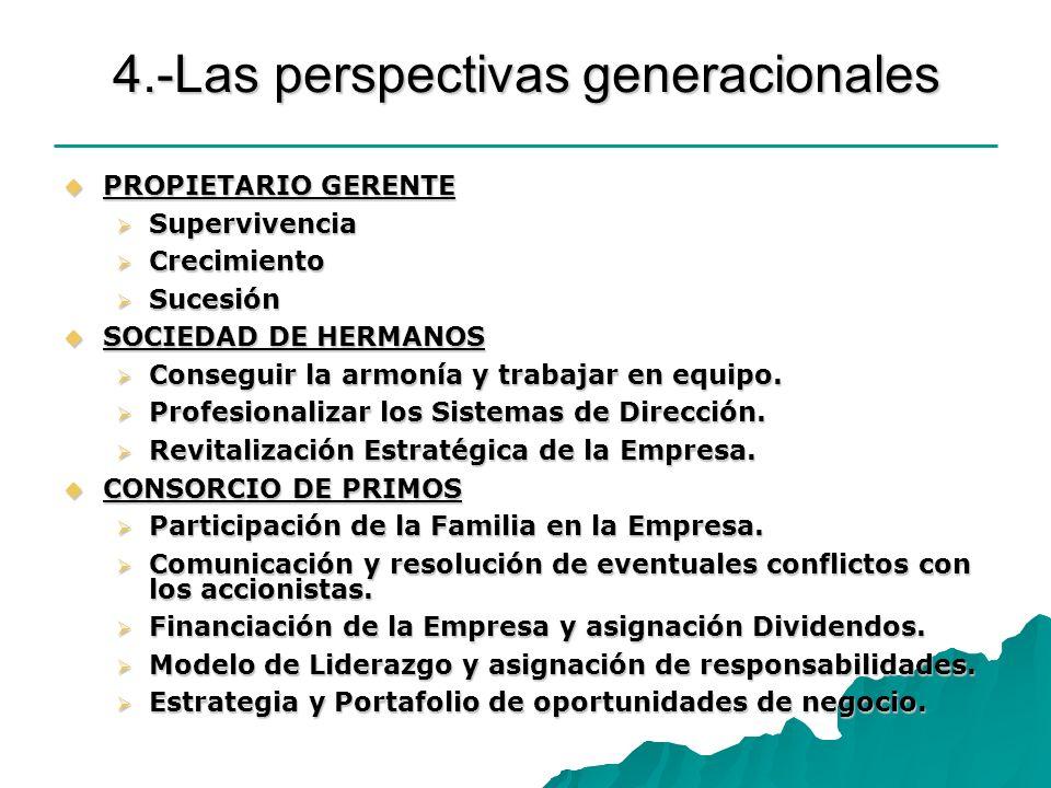 4.-Las perspectivas generacionales PROPIETARIO GERENTE PROPIETARIO GERENTE Supervivencia Supervivencia Crecimiento Crecimiento Sucesión Sucesión SOCIE
