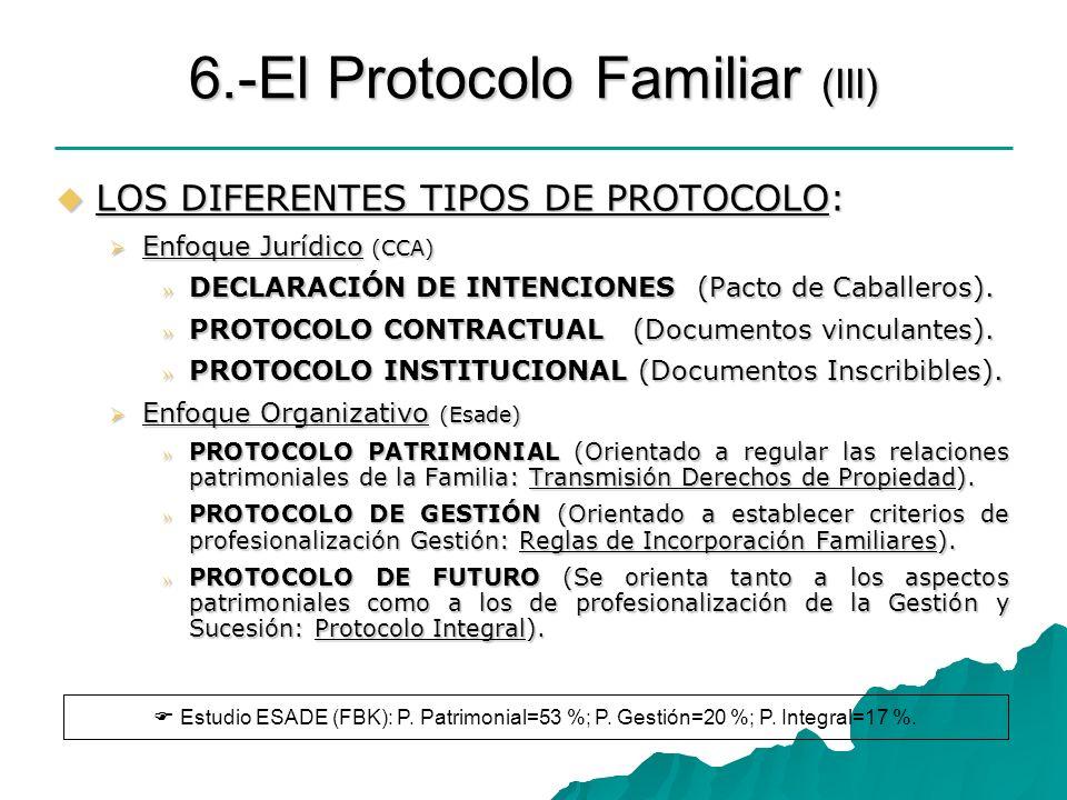 6.-El Protocolo Familiar (III) LOS DIFERENTES TIPOS DE PROTOCOLO: LOS DIFERENTES TIPOS DE PROTOCOLO: Enfoque Jurídico (CCA) Enfoque Jurídico (CCA) » D