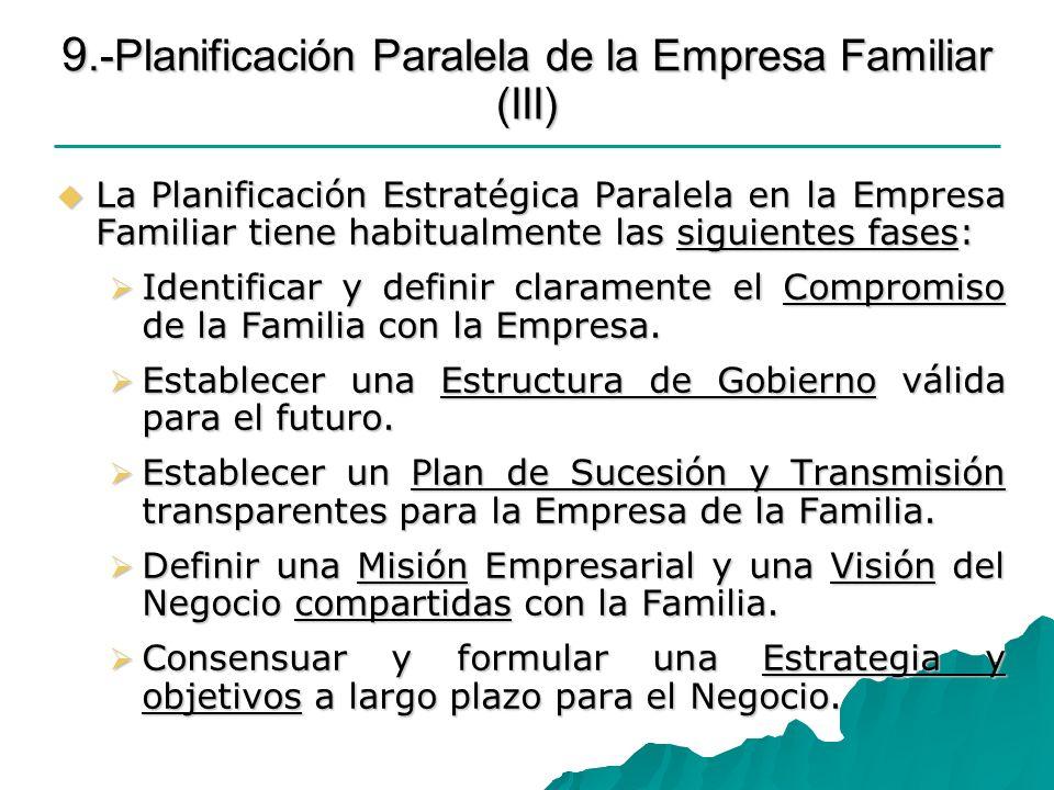 9.-Planificación Paralela de la Empresa Familiar (III) La Planificación Estratégica Paralela en la Empresa Familiar tiene habitualmente las siguientes