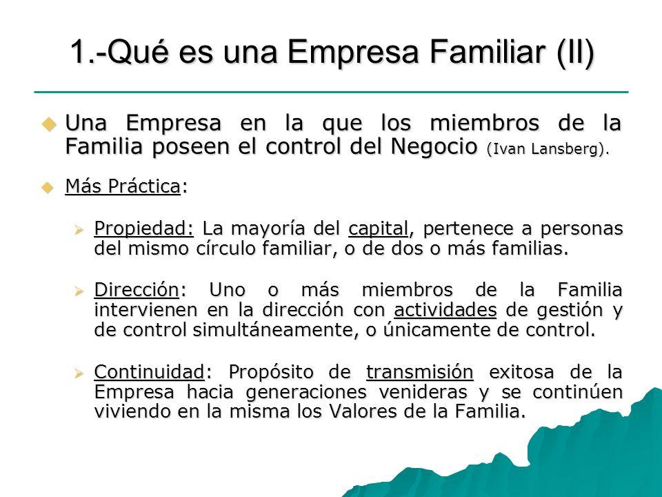 1.-Qué es una Empresa Familiar (II) Una Empresa en la que los miembros de la Familia poseen el control del Negocio (Ivan Lansberg). Una Empresa en la